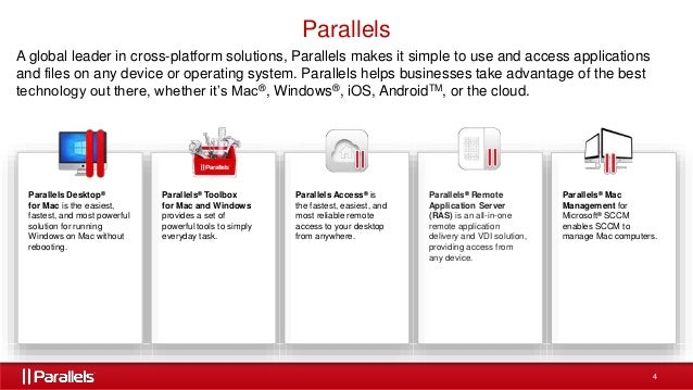 parallels remote application server pricing