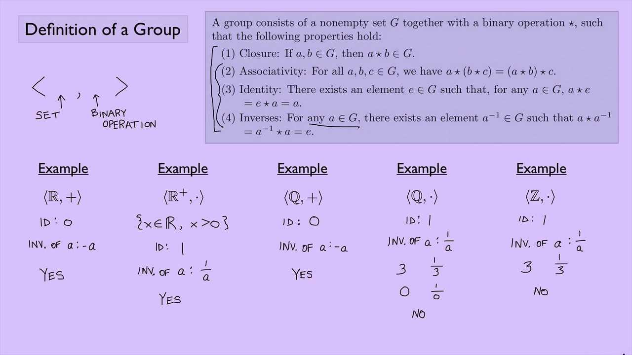 abstract algebra theory and applications