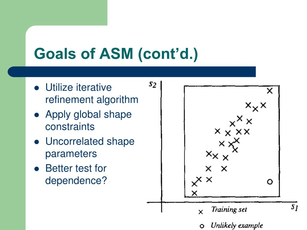 active shape models their training and application