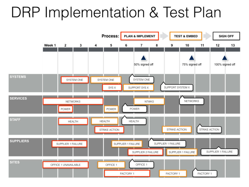 application disaster recovery plan example